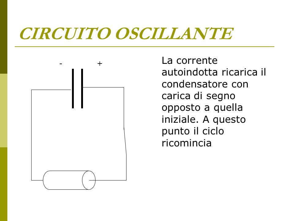 CIRCUITO OSCILLANTE La corrente autoindotta ricarica il condensatore con carica di segno opposto a quella iniziale. A questo punto il ciclo ricomincia