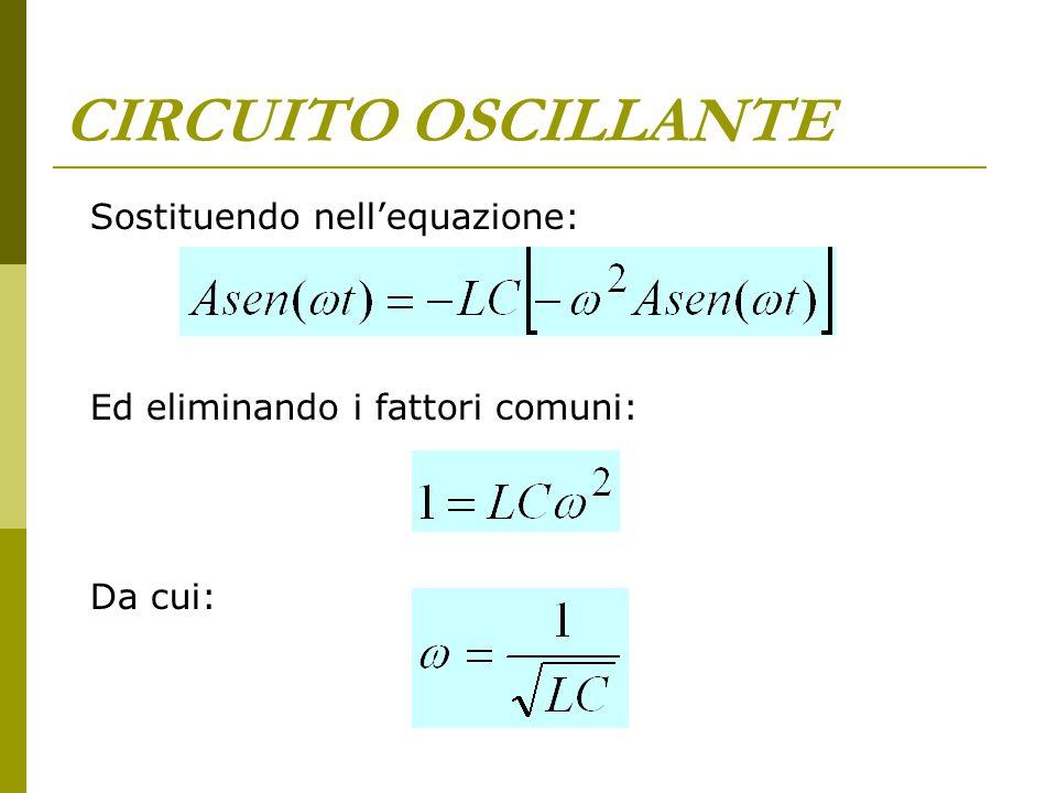 CIRCUITO OSCILLANTE Sostituendo nell'equazione: Ed eliminando i fattori comuni: Da cui: