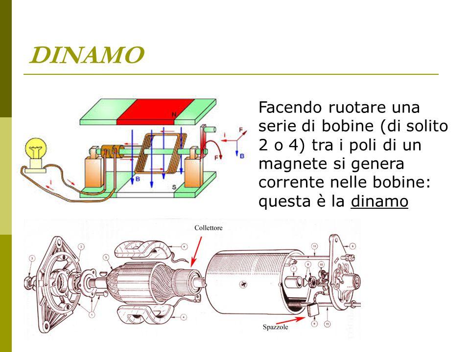 DINAMO Facendo ruotare una serie di bobine (di solito 2 o 4) tra i poli di un magnete si genera corrente nelle bobine: questa è la dinamo