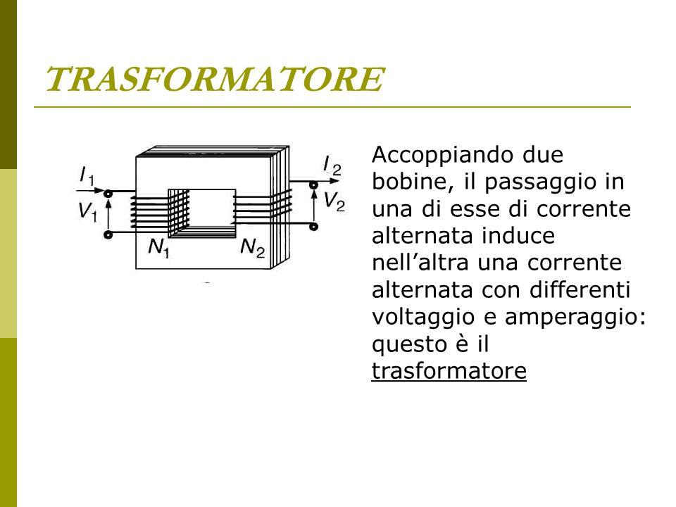 TRASFORMATORE Accoppiando due bobine, il passaggio in una di esse di corrente alternata induce nell'altra una corrente alternata con differenti voltag