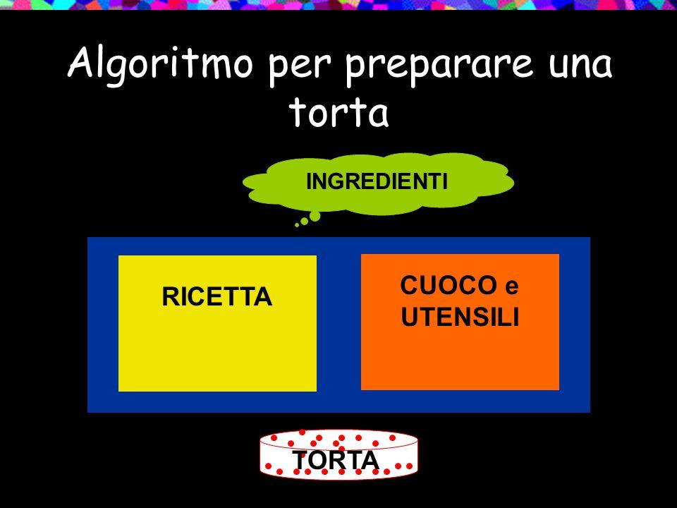 Algoritmo per preparare una torta RICETTA CUOCO e UTENSILI INGREDIENTI TORTA