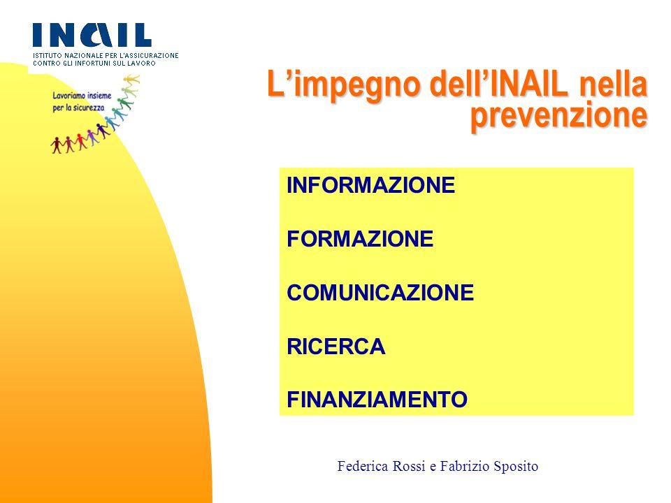 3/18 L'impegno dell'INAIL nella prevenzione INFORMAZIONE FORMAZIONE COMUNICAZIONE RICERCA FINANZIAMENTO Federica Rossi e Fabrizio Sposito
