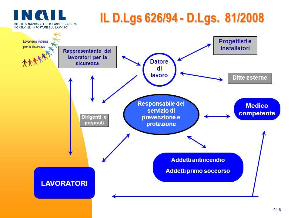 9/18 IL D.Lgs 626/94 - D.Lgs.