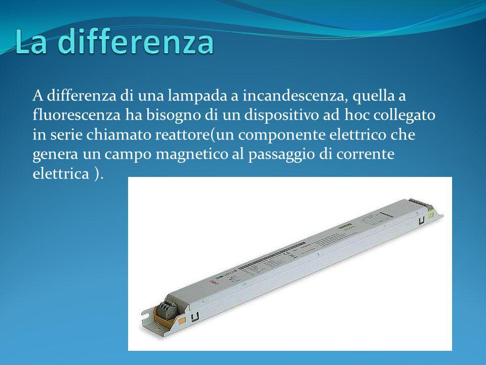 A differenza di una lampada a incandescenza, quella a fluorescenza ha bisogno di un dispositivo ad hoc collegato in serie chiamato reattore(un componente elettrico che genera un campo magnetico al passaggio di corrente elettrica ).
