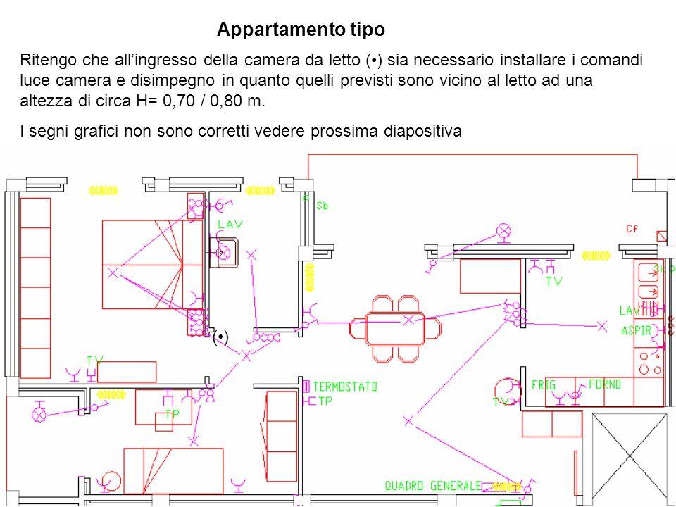 Il comando dell'accensione dei punti luce da più punti prevede due deviatori e gli altri sono invertitori.