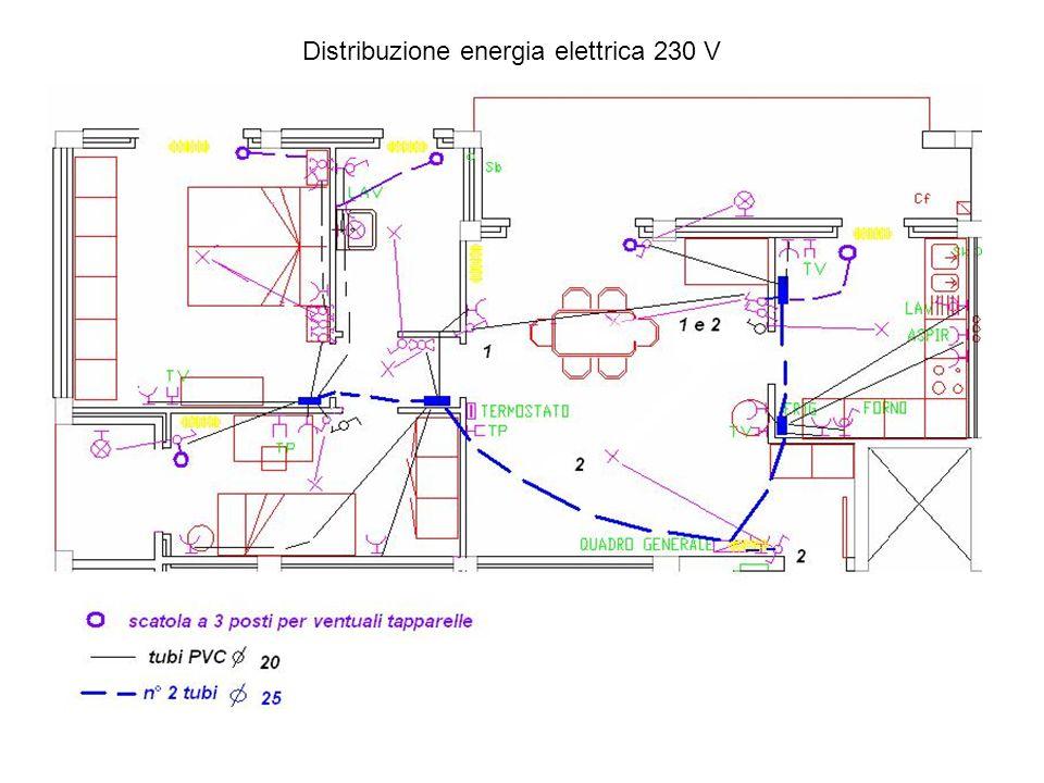 Distribuzione energia elettrica a 230 V.