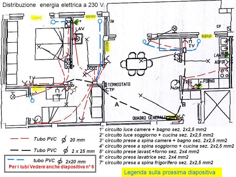 Distribuzione energia elettrica a 230 V. Legenda sulla prossima diapositiva AB Per i tubi Vedere anche diapositiva n° 6