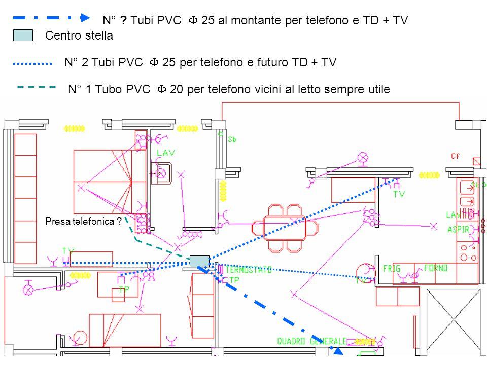 Tubi per la Domotica N° 1 Tubo PVC  20 per futuro cavo Bus Scatola a tre posti Cassetta di smistamento 100 x 100 Centro stella