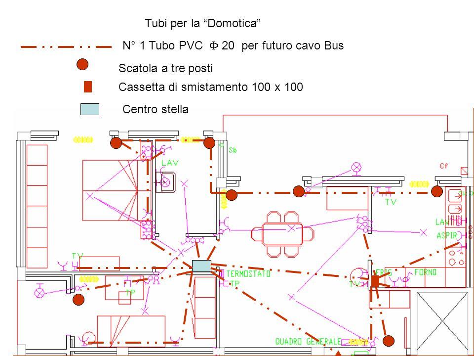 Nei 2 tubi PVC  25 del percorso indicato nella lettera A sono infilati i circuiti 1°, 3°, 4°, 6°, 7° totale n° 8 conduttori sezione 2,5 mm 2 + n°3 conduttori sezione 4 mm 2 + n° 3 conduttori sezione 1,5 mm 2 per comando luce soggiorno.
