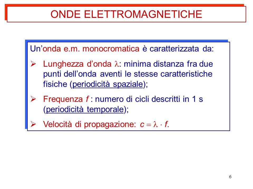 6 Un'onda e.m. monocromatica è caratterizzata da:  Lunghezza d'onda : minima distanza fra due punti dell'onda aventi le stesse caratteristiche fisich