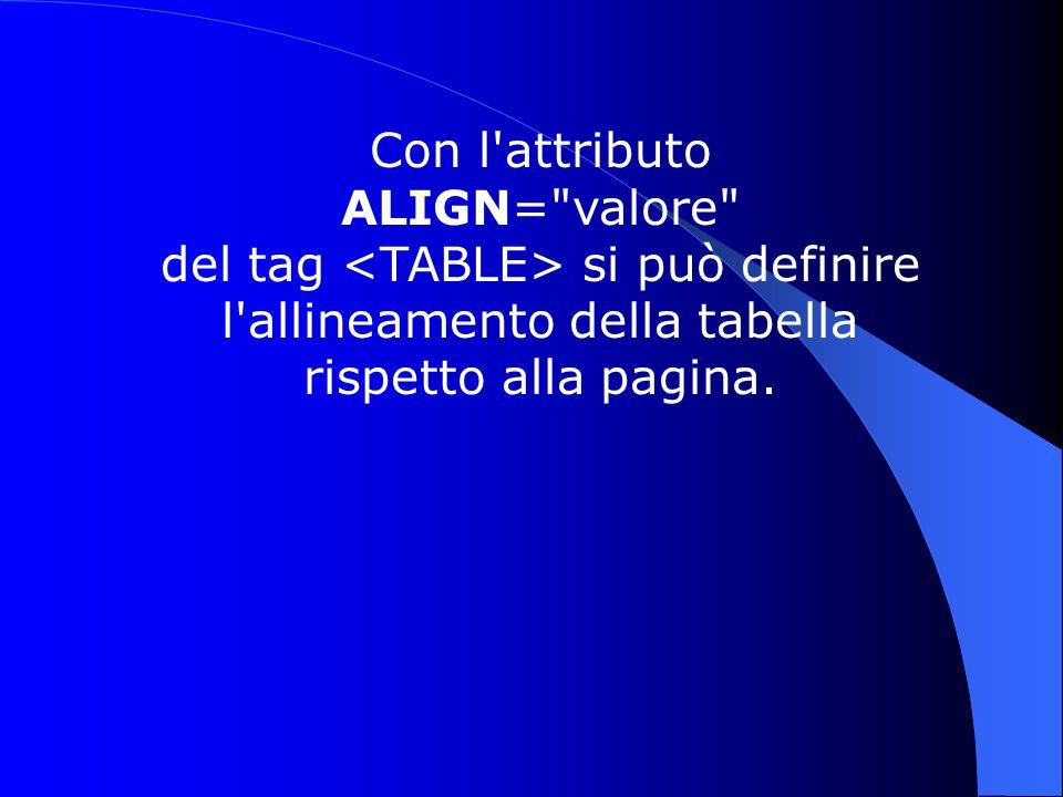 Con l attributo ALIGN= valore del tag si può definire l allineamento della tabella rispetto alla pagina.