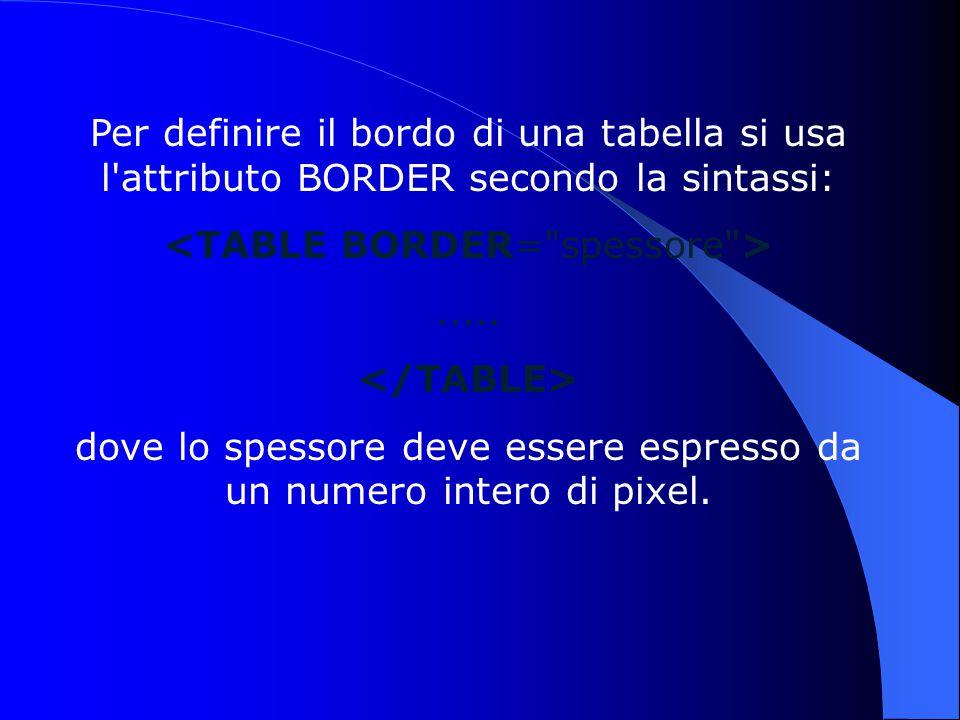 Per definire il bordo di una tabella si usa l attributo BORDER secondo la sintassi:.....
