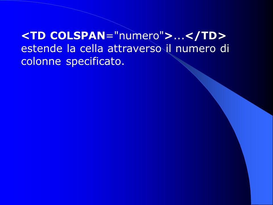 ... estende la cella attraverso il numero di colonne specificato.