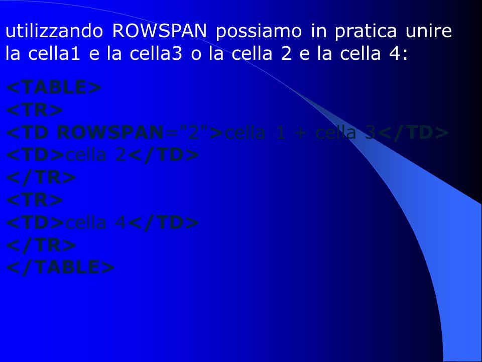 utilizzando ROWSPAN possiamo in pratica unire la cella1 e la cella3 o la cella 2 e la cella 4: cella 1 + cella 3 cella 2 cella 4