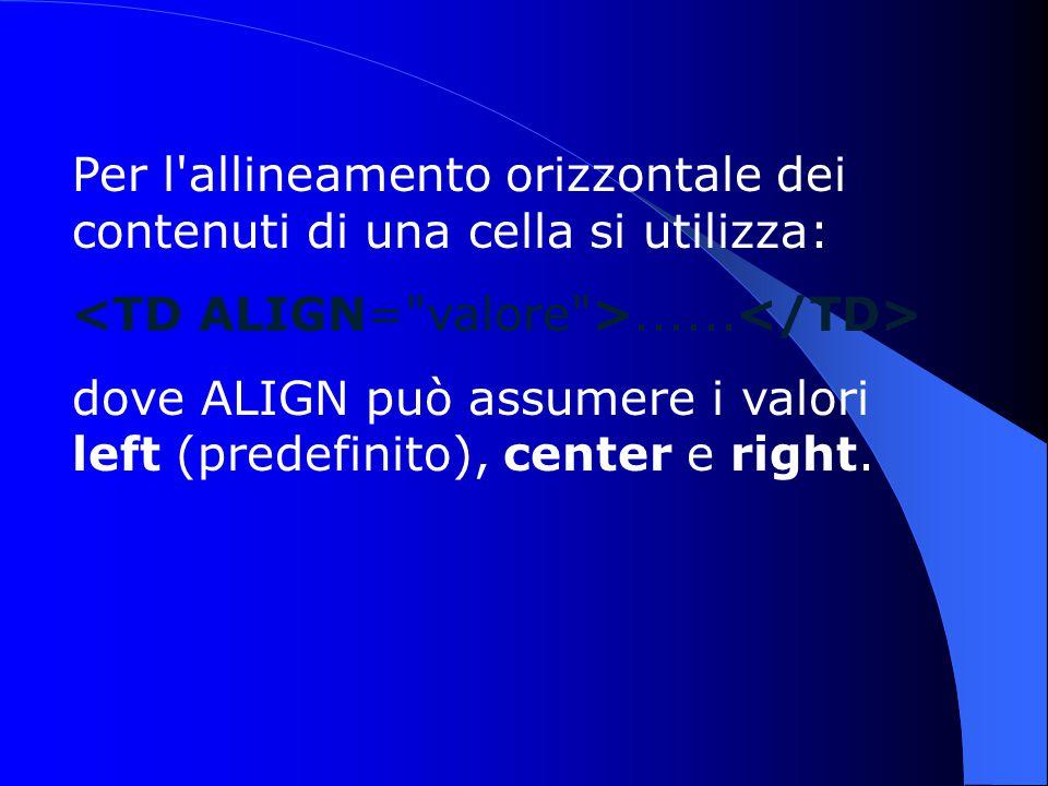 Per l allineamento orizzontale dei contenuti di una cella si utilizza:......