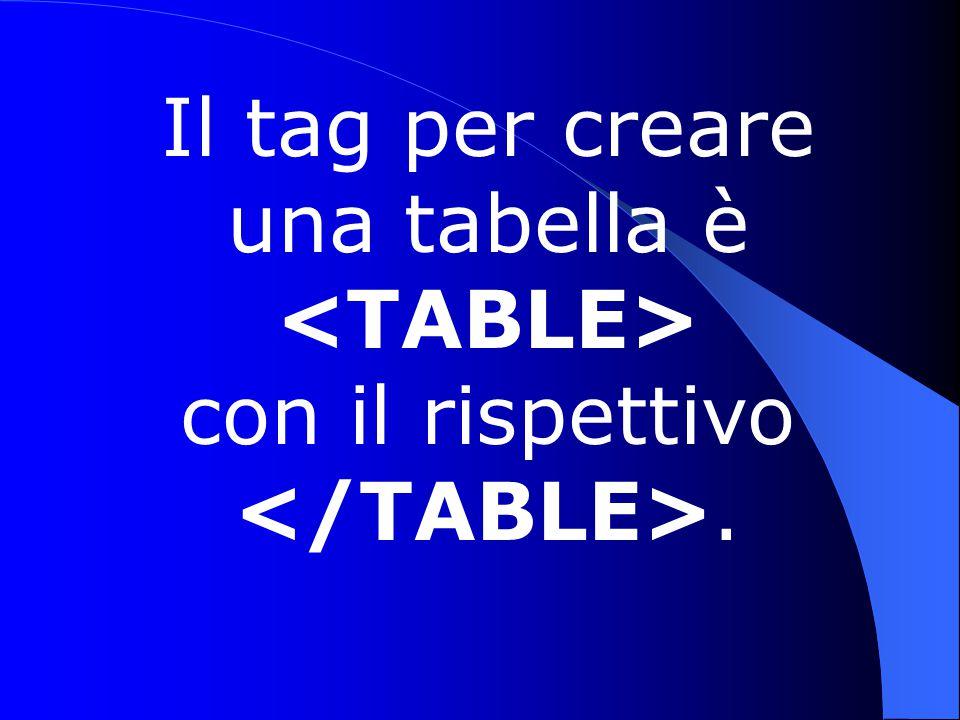 Il tag per creare una tabella è con il rispettivo.