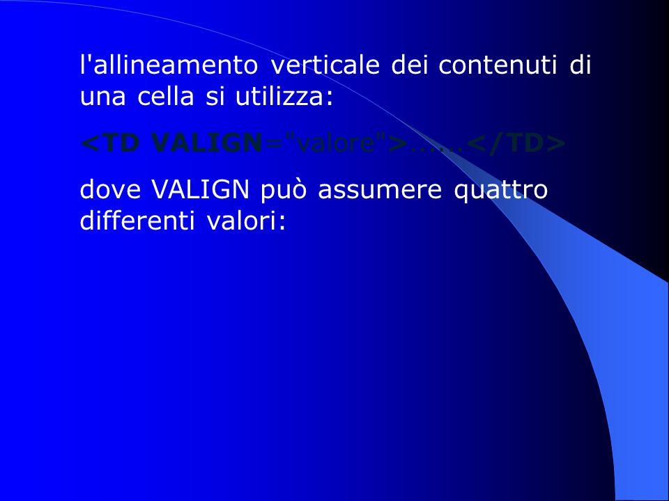 l allineamento verticale dei contenuti di una cella si utilizza:......