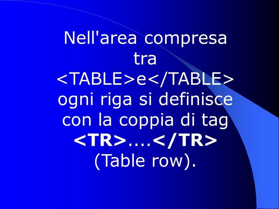 Considerando ad esempio la tabella a due righe e due colonne: cella 1 cella 2 cella 3 cella 4