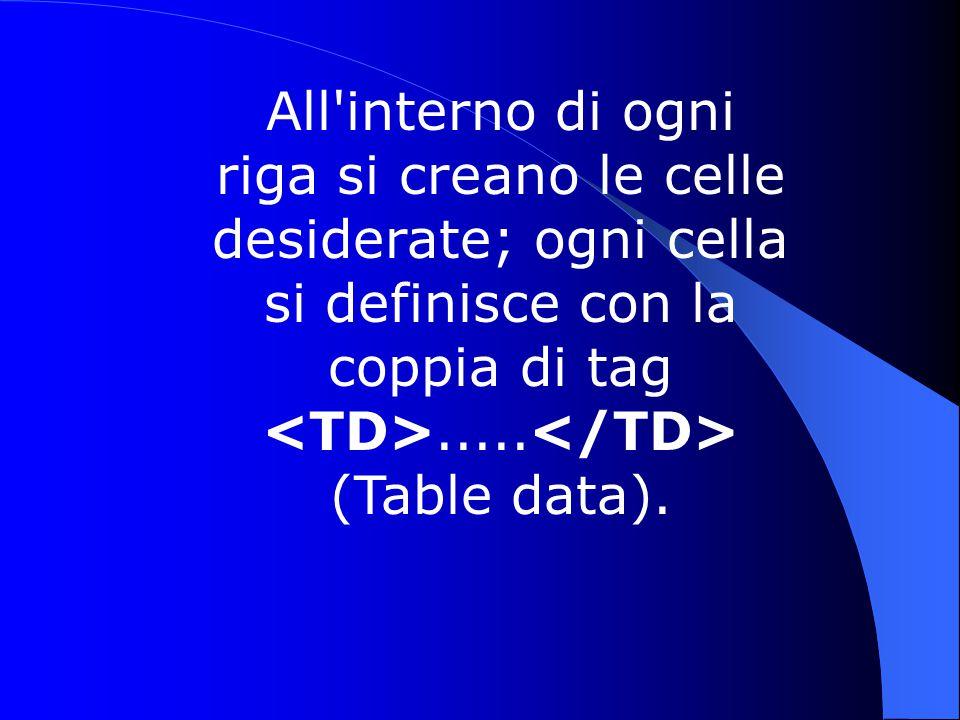 All interno di ogni riga si creano le celle desiderate; ogni cella si definisce con la coppia di tag.....