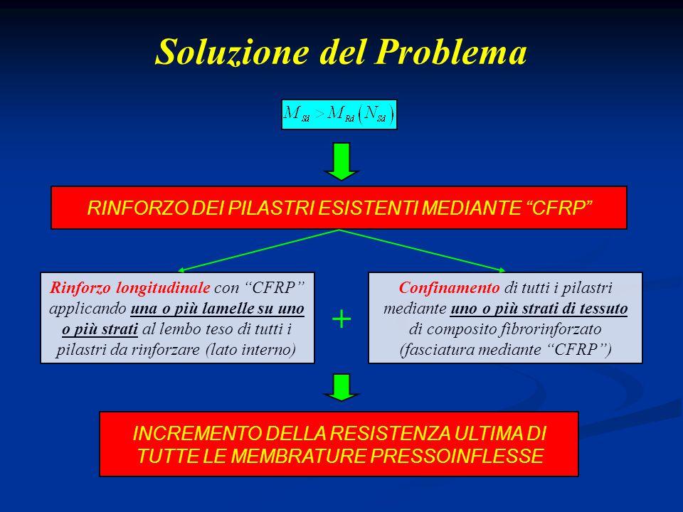 """Soluzione del Problema RINFORZO DEI PILASTRI ESISTENTI MEDIANTE """"CFRP"""" Rinforzo longitudinale con """"CFRP"""" applicando una o più lamelle su uno o più str"""