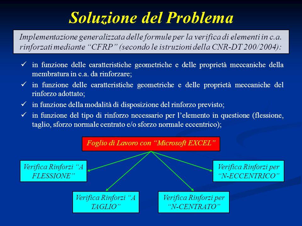 """Soluzione del Problema Implementazione generalizzata delle formule per la verifica di elementi in c.a. rinforzati mediante """"CFRP"""" (secondo le istruzio"""