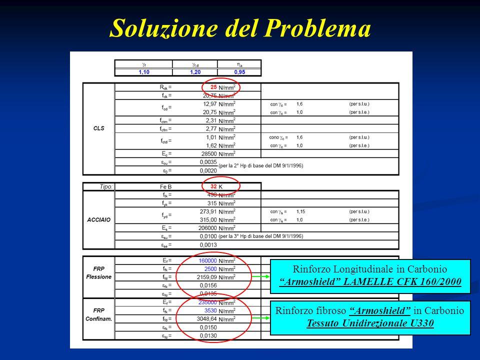 """Soluzione del Problema Rinforzo fibroso """"Armoshield"""" in Carbonio Tessuto Unidirezionale U330 Rinforzo Longitudinale in Carbonio """"Armoshield"""" LAMELLE C"""