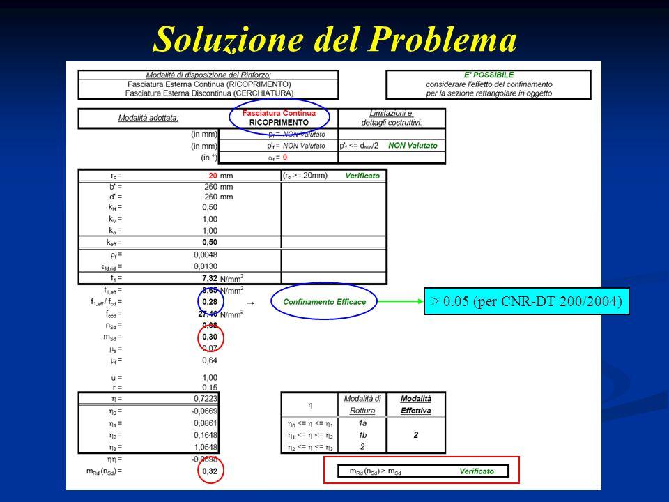Soluzione del Problema > 0.05 (per CNR-DT 200/2004)