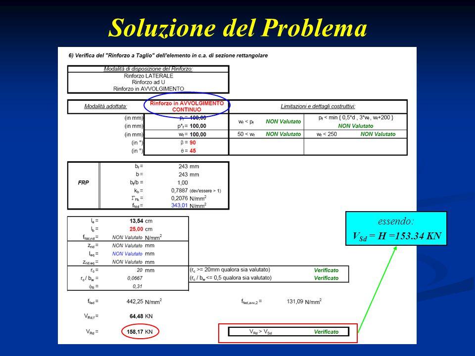 Soluzione del Problema essendo: V Sd = H =153.34 KN