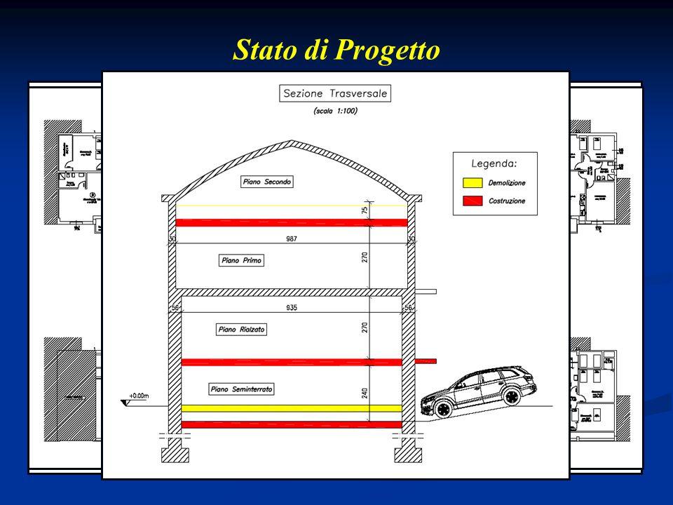 Stato di Progetto