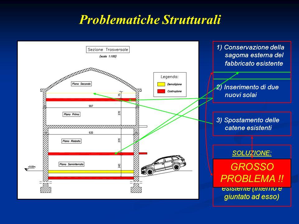 Problematiche Strutturali 1) Conservazione della sagoma esterna del fabbricato esistente 2) Inserimento di due nuovi solai 3) Spostamento delle catene