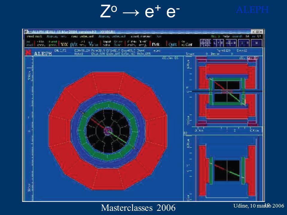 Z o → e + e - Udine, 10 marzo 2006 Masterclasses 2006 19 ALEPH