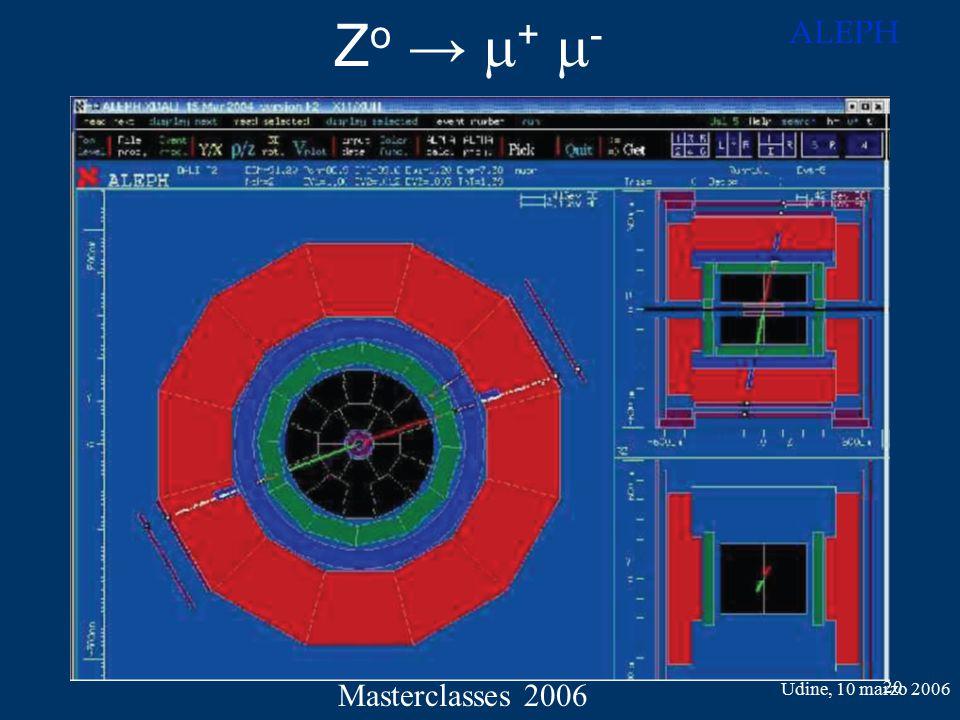 Z o →  +  - Udine, 10 marzo 2006 Masterclasses 2006 20 ALEPH