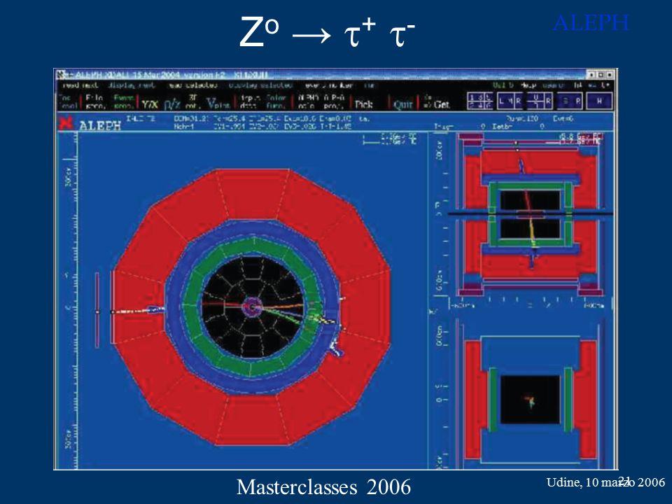 Z o →  +  - Udine, 10 marzo 2006 Masterclasses 2006 21 ALEPH