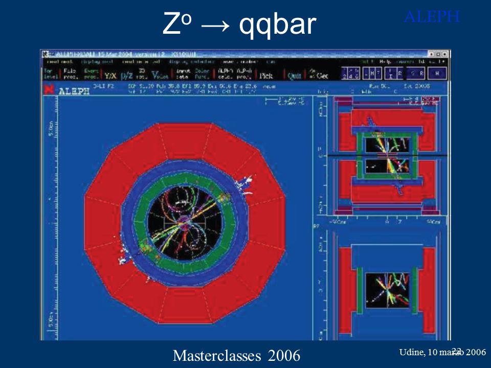 Z o → qqbar Udine, 10 marzo 2006 Masterclasses 2006 22 ALEPH