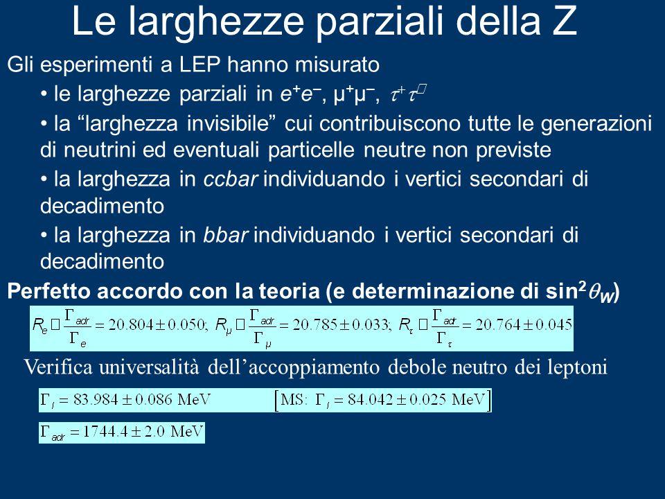 Le larghezze parziali della Z Gli esperimenti a LEP hanno misurato le larghezze parziali in e + e –, µ + µ –,    – la larghezza invisibile cui contribuiscono tutte le generazioni di neutrini ed eventuali particelle neutre non previste la larghezza in ccbar individuando i vertici secondari di decadimento la larghezza in bbar individuando i vertici secondari di decadimento Perfetto accordo con la teoria (e determinazione di sin 2  W ) Verifica universalità dell'accoppiamento debole neutro dei leptoni