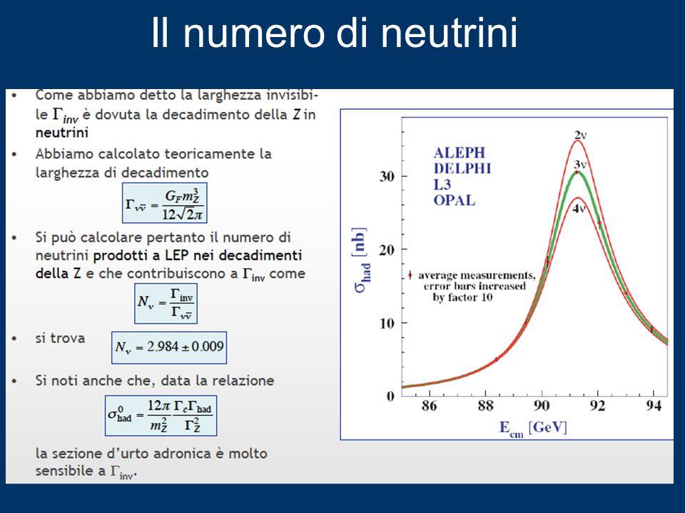 Il numero di neutrini