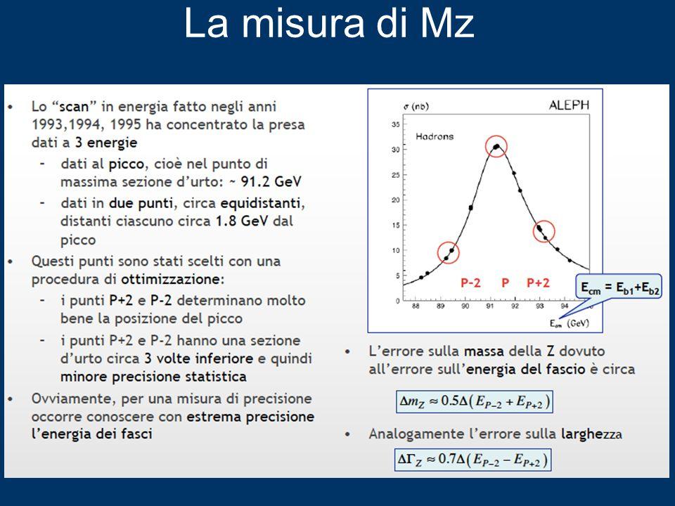 31 La misura di Mz
