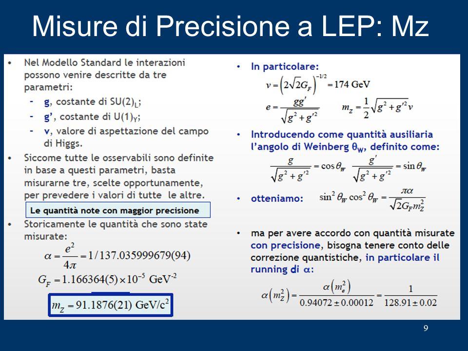 9 Misure di Precisione a LEP: Mz