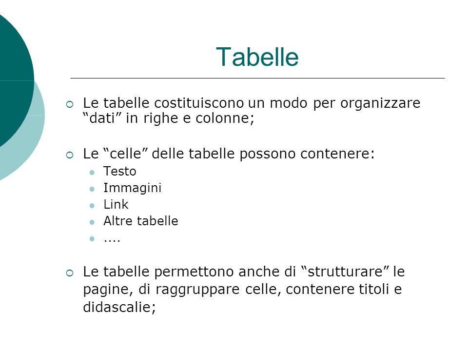 Tabelle  Le tabelle costituiscono un modo per organizzare dati in righe e colonne;  Le celle delle tabelle possono contenere: Testo Immagini Link Altre tabelle....