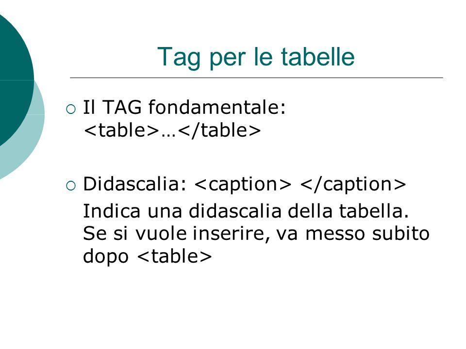 Tag per le tabelle  Il TAG fondamentale: …  Didascalia: Indica una didascalia della tabella.
