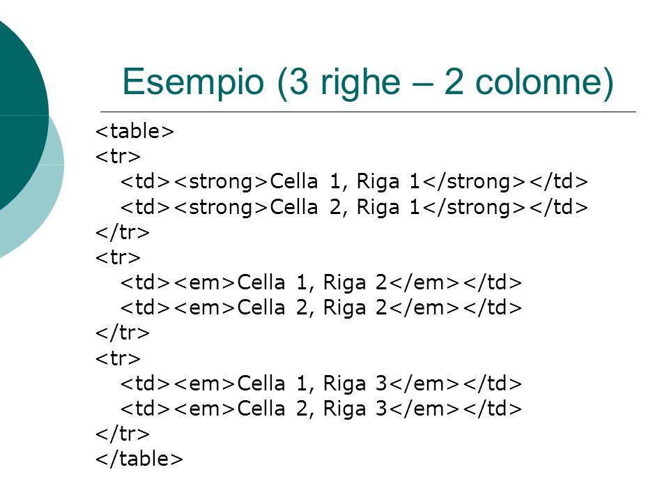 Esempio (3 righe – 2 colonne) Cella 1, Riga 1 Cella 2, Riga 1 Cella 1, Riga 2 Cella 2, Riga 2 Cella 1, Riga 3 Cella 2, Riga 3