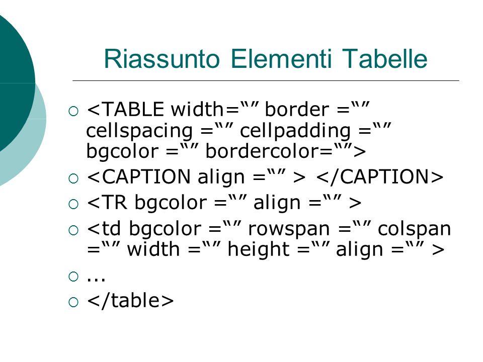 Riassunto Elementi Tabelle  ... 