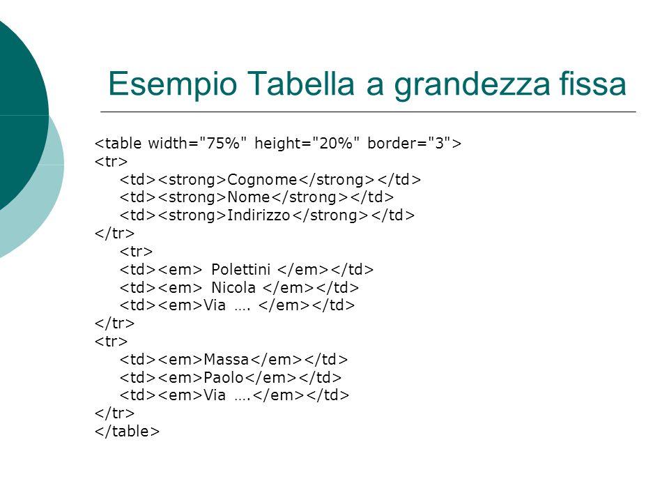 Esempio Tabella a grandezza fissa Cognome Nome Indirizzo Polettini Nicola Via …. Massa Paolo Via ….