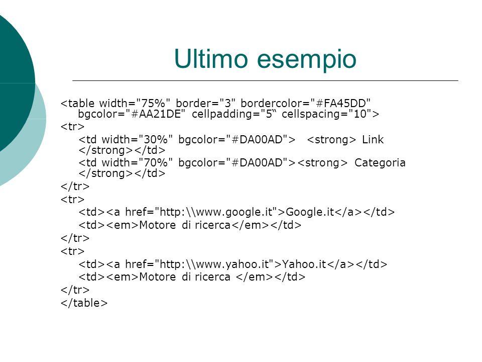 Ultimo esempio Link Categoria Google.it Motore di ricerca Yahoo.it Motore di ricerca