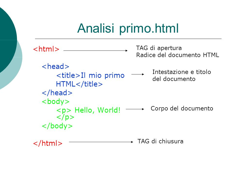 Analisi primo.html Il mio primo HTML Hello, World.