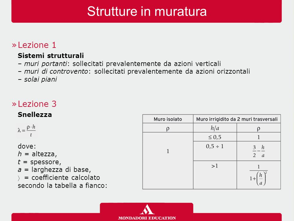 »Lezione 1 Sistemi strutturali – muri portanti: sollecitati prevalentemente da azioni verticali – muri di controvento: sollecitati prevalentemente da