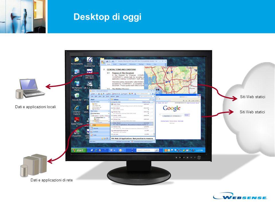 Desktop di oggi Dati e applicazioni locali Dati e applicazioni di rete Siti Web statici