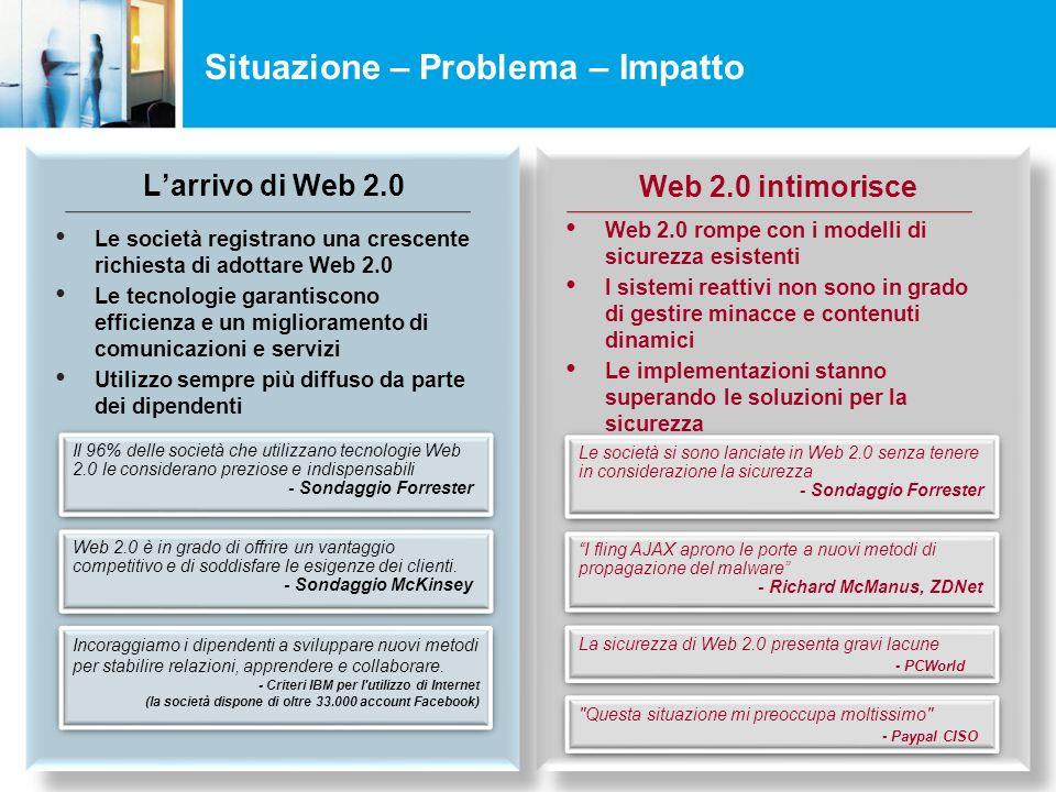 Situazione – Problema – Impatto L'arrivo di Web 2.0 Web 2.0 intimorisce Il 96% delle società che utilizzano tecnologie Web 2.0 le considerano preziose e indispensabili - Sondaggio Forrester Le società registrano una crescente richiesta di adottare Web 2.0 Le tecnologie garantiscono efficienza e un miglioramento di comunicazioni e servizi Utilizzo sempre più diffuso da parte dei dipendenti Web 2.0 è in grado di offrire un vantaggio competitivo e di soddisfare le esigenze dei clienti.