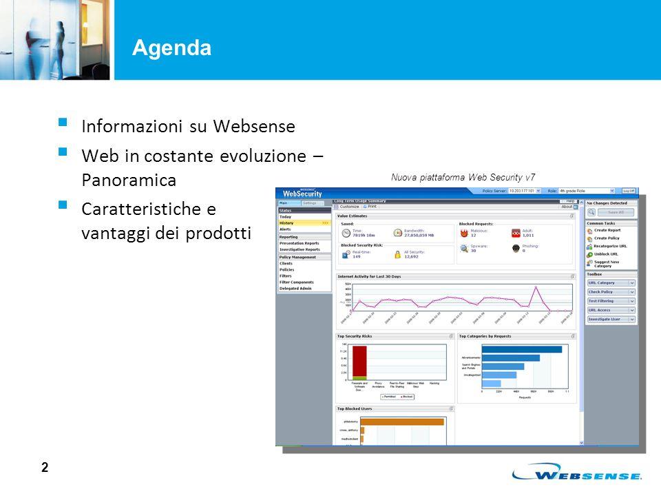 Agenda  Informazioni su Websense  Web in costante evoluzione – Panoramica  Caratteristiche e vantaggi dei prodotti 2 Nuova piattaforma Web Security v7