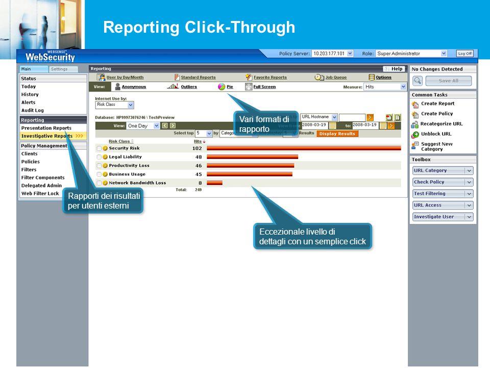 Reporting Click-Through Rapporti dei risultati per utenti esterni Rapporti dei risultati per utenti esterni Eccezionale livello di dettagli con un semplice click Eccezionale livello di dettagli con un semplice click Vari formati di rapporto Vari formati di rapporto